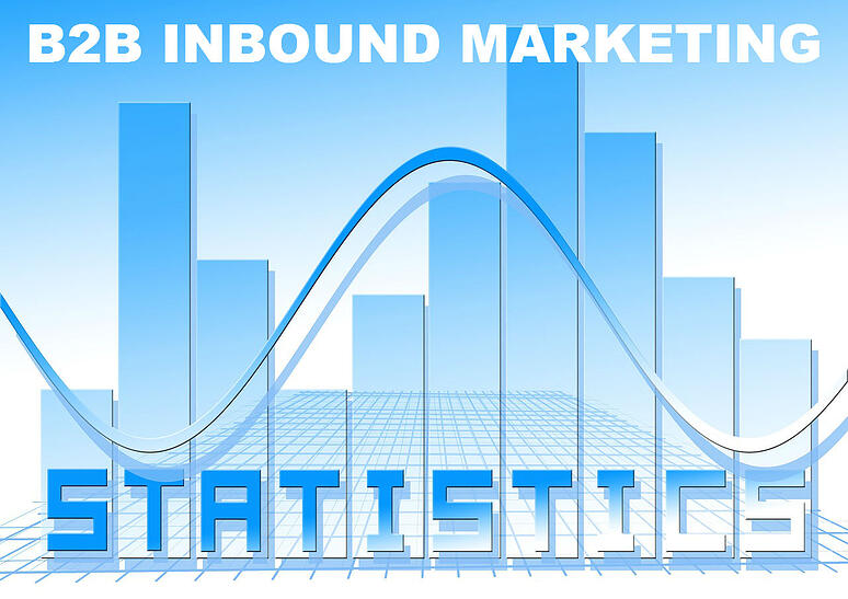 B2B_Inbound_Marketing_Statistics